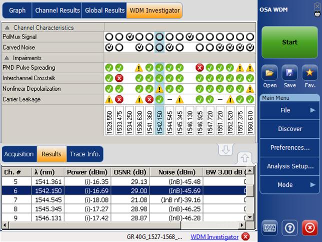 EXFO FTB-5240S/BP : Модуль анализатора оптического спектра
