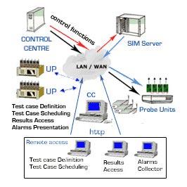 Ibys Technologies Xplorer : Решение по контролю RA