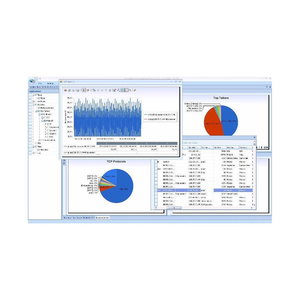 NetHawk M5 : Анализатор протоколов