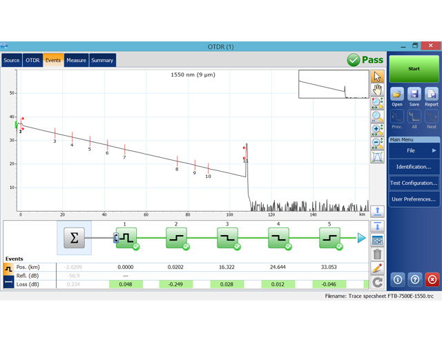 EXFO FTB-7000 : Серия рефлектометрических модулей