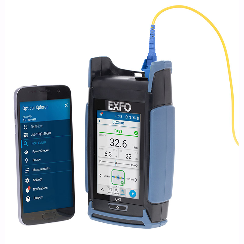 EXFO Optical Xplorer OX1 : Оптический мультиметр